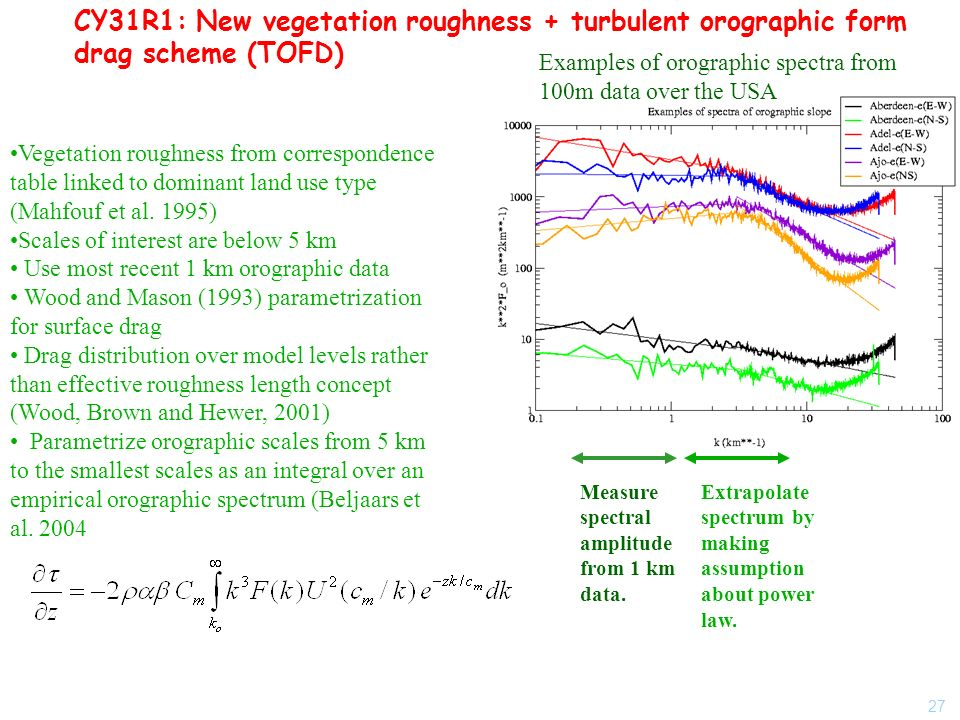 27 CY31R1: New vegetation roughness + turbulent orographic form drag scheme (TOFD) Vegetation roughness from correspondence table linked to dominant land use type (Mahfouf et al.