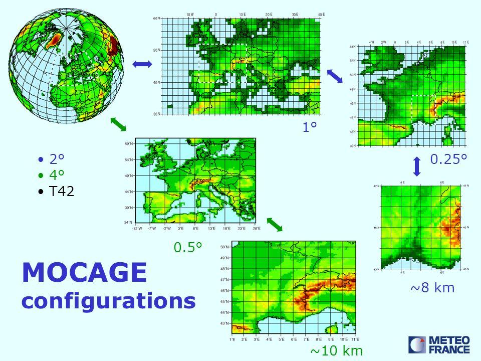 2° 4° T42 MOCAGE configurations 1° 0.25° ~8 km 0.5° ~10 km