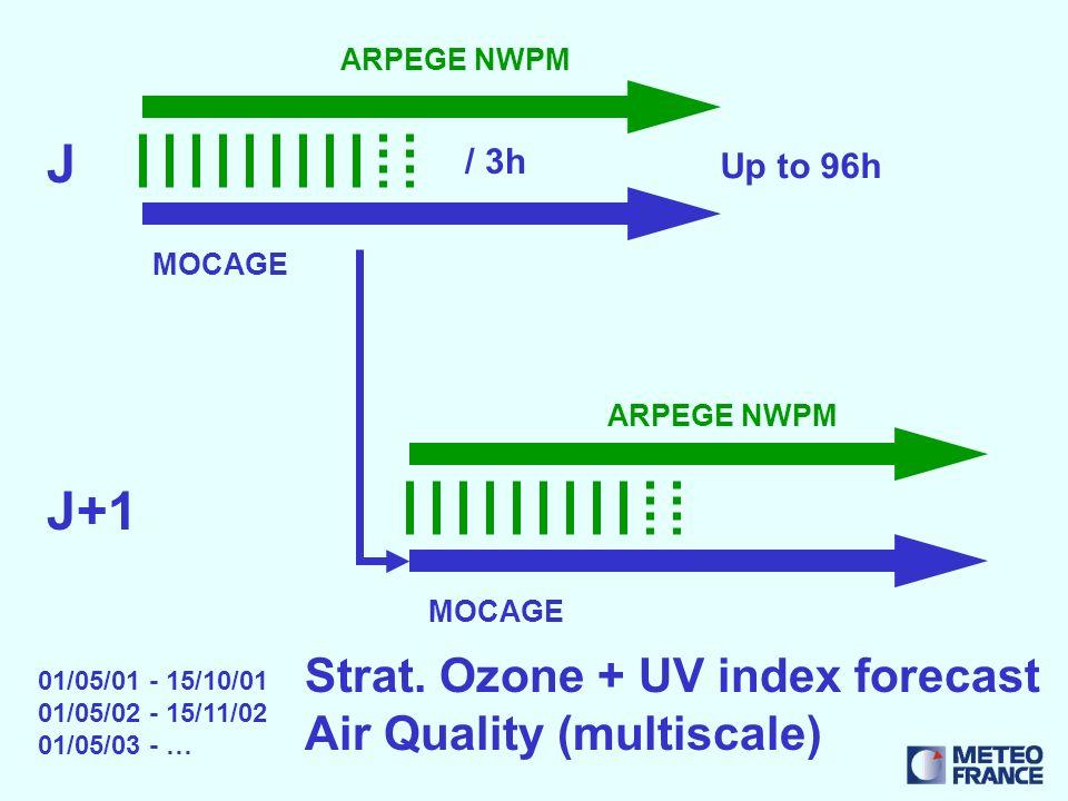 MOCAGE J Up to 96h / 3h J+1 ARPEGE NWPM MOCAGE 01/05/01 - 15/10/01 01/05/02 - 15/11/02 01/05/03 - … Strat. Ozone + UV index forecast Air Quality (mult