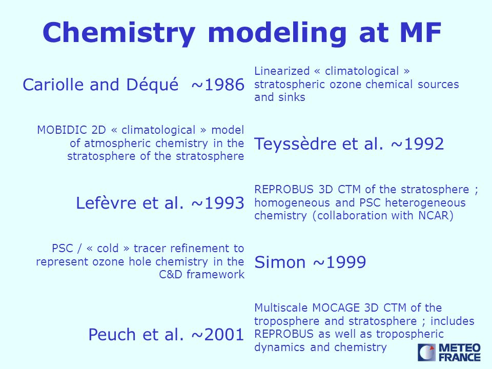 Chemistry modeling at MF Lefèvre et al. ~1993 REPROBUS 3D CTM of the stratosphere ; homogeneous and PSC heterogeneous chemistry (collaboration with NC