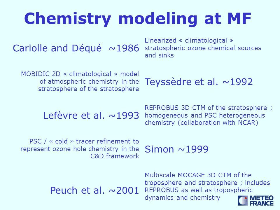 Chemistry modeling at MF Lefèvre et al.
