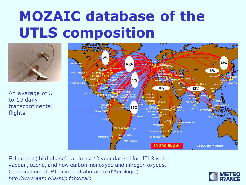 MOZAIC database of the UTLS composition EU project (third phase) : a almost 10 year dataset for UTLS water vapour, ozone, and now carbon monoxyde and nitrogen oxydes.