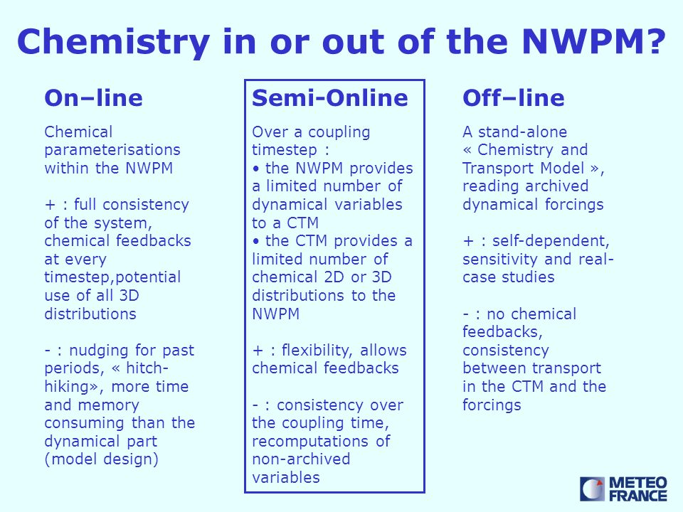 Chemistry in or out of the NWPM.