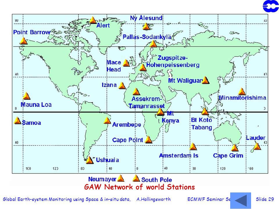 Global Earth-system Monitoring using Space & in-situ data, A.Hollingsworth ECMWF Seminar Sept 2003 Slide 29 GAW Network of world Stations