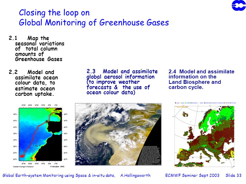 Global Earth-system Monitoring using Space & in-situ data, A.Hollingsworth ECMWF Seminar Sept 2003 Slide 33 Closing the loop on Global Monitoring of G