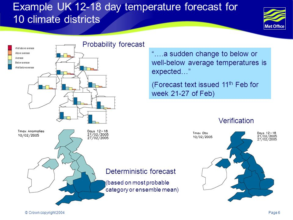 Page 6© Crown copyright 2004 Example UK day temperature forecast for 10 climate districts Deterministic forecast (based on most probable category or ensemble mean) Probability forecast Verification ….a sudden change to below or well-below average temperatures is expected… (Forecast text issued 11 th Feb for week of Feb)