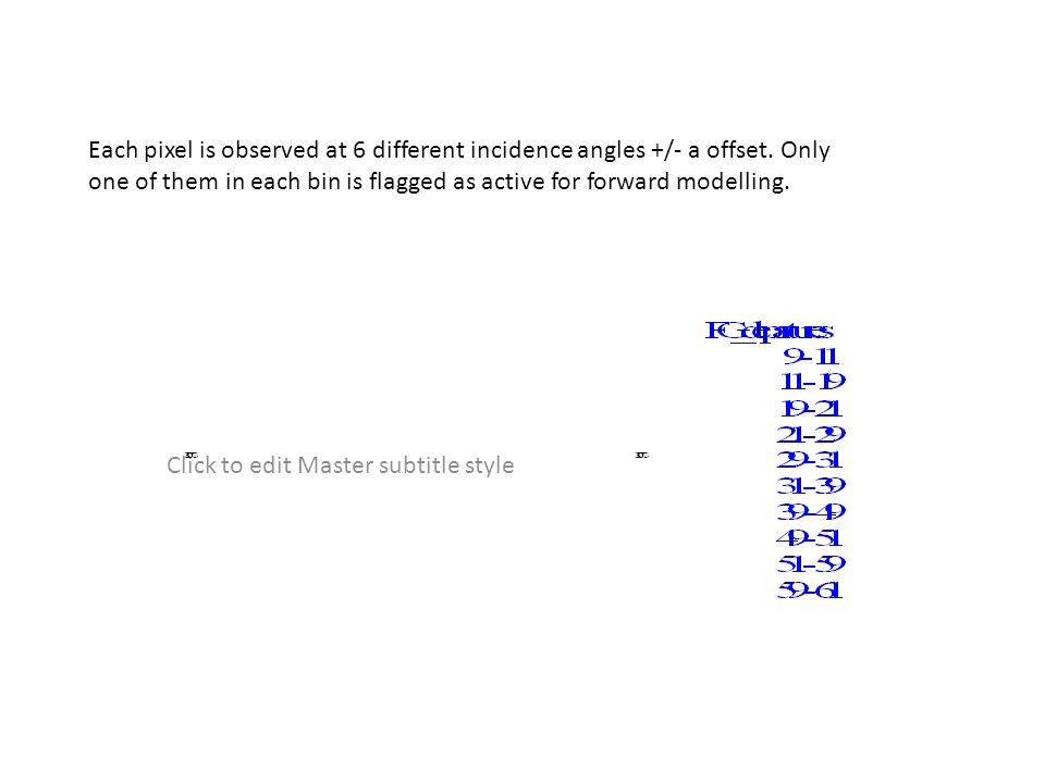 Click to edit Master subtitle style Each pixel is observed at 6 different incidence angles +/- a offset.