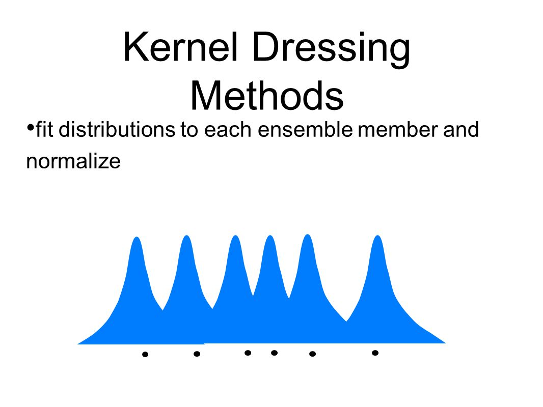 fit distributions to each ensemble member and normalize Kernel Dressing Methods