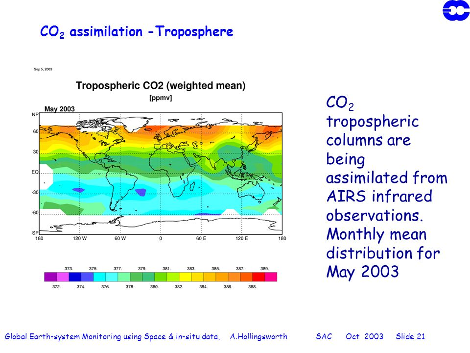 Global Earth-system Monitoring using Space & in-situ data, A.Hollingsworth SAC Oct 2003 Slide 21 CO 2 assimilation -Troposphere CO 2 tropospheric columns are being assimilated from AIRS infrared observations.