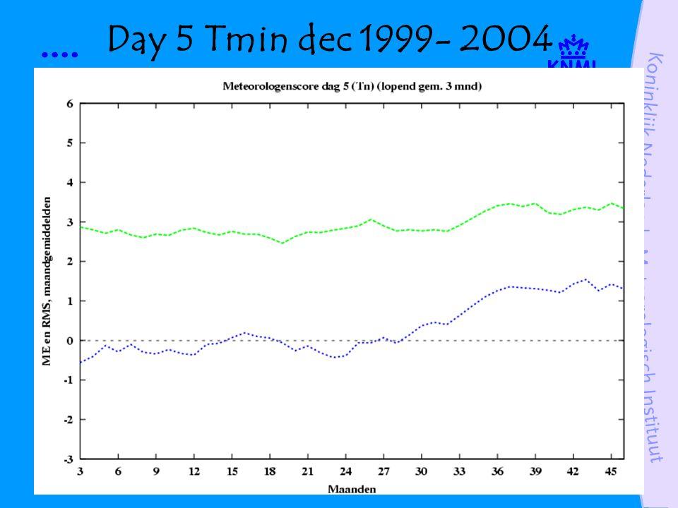 Day 5 Tmin dec 1999- 2004