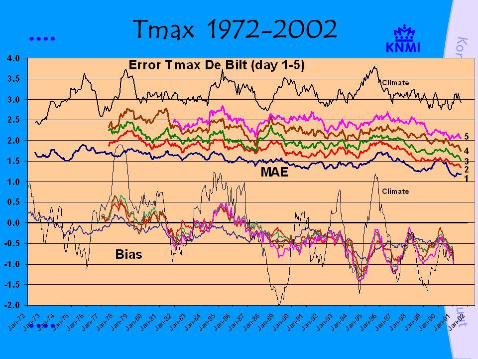 Tmax 1972-2002