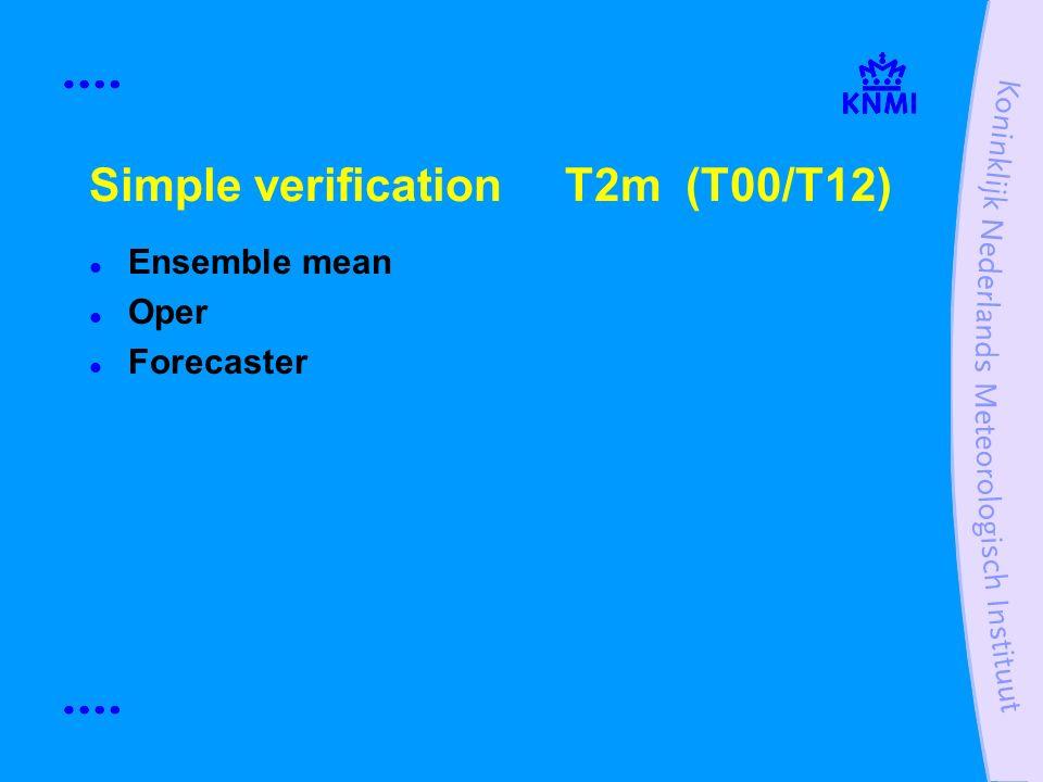 Simple verification T2m (T00/T12) Ensemble mean Oper Forecaster