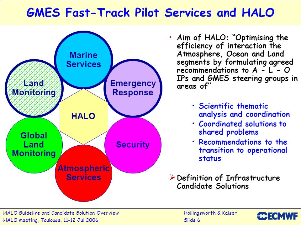 HALO Guideline and Candidate Solution OverviewHollingsworth & Kaiser HALO meeting, Toulouse, 11-12 Jul 2006Slide 6 GMES Fast-Track Pilot Services and