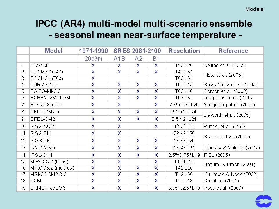 IPCC (AR4) multi-model multi-scenario ensemble - seasonal mean near-surface temperature - Models