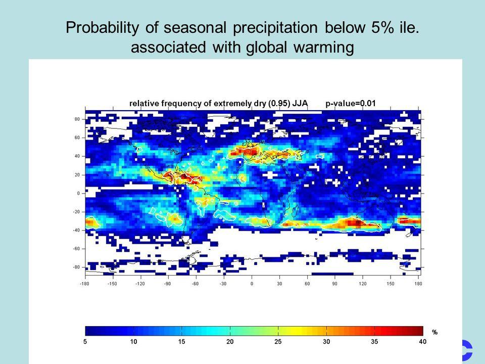 Probability of seasonal precipitation below 5% ile. associated with global warming