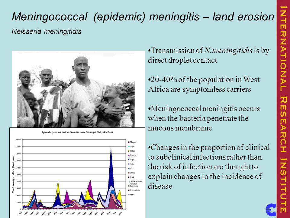 Meningococcal (epidemic) meningitis – land erosion Neisseria meningitidis Transmission of N.meningitidis is by direct droplet contact 20-40% of the population in West Africa are symptomless carriers Meningococcal meningitis occurs when the bacteria penetrate the mucous membrame Changes in the proportion of clinical to subclinical infections rather than the risk of infection are thought to explain changes in the incidence of disease