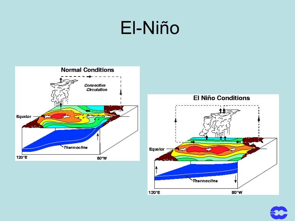El-Niño