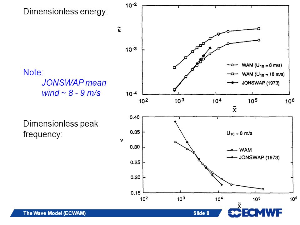 Slide 9The Wave Model (ECWAM) 2.Phillips constant is a measure of the steepness of high-frequency waves.