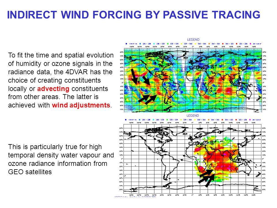 INDIRECT WIND FORCING BY PASSIVE TRACING To fit the time and spatial evolution of humidity or ozone signals in the radiance data, the 4DVAR has the choice of creating constituents locally or advecting constituents from other areas.