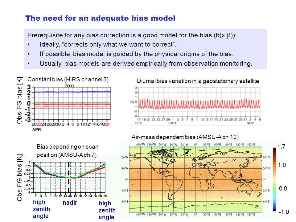 The need for an adequate bias model Diurnal bias variation in a geostationary satellite Constant bias (HIRS channel 5) Prerequisite for any bias corre