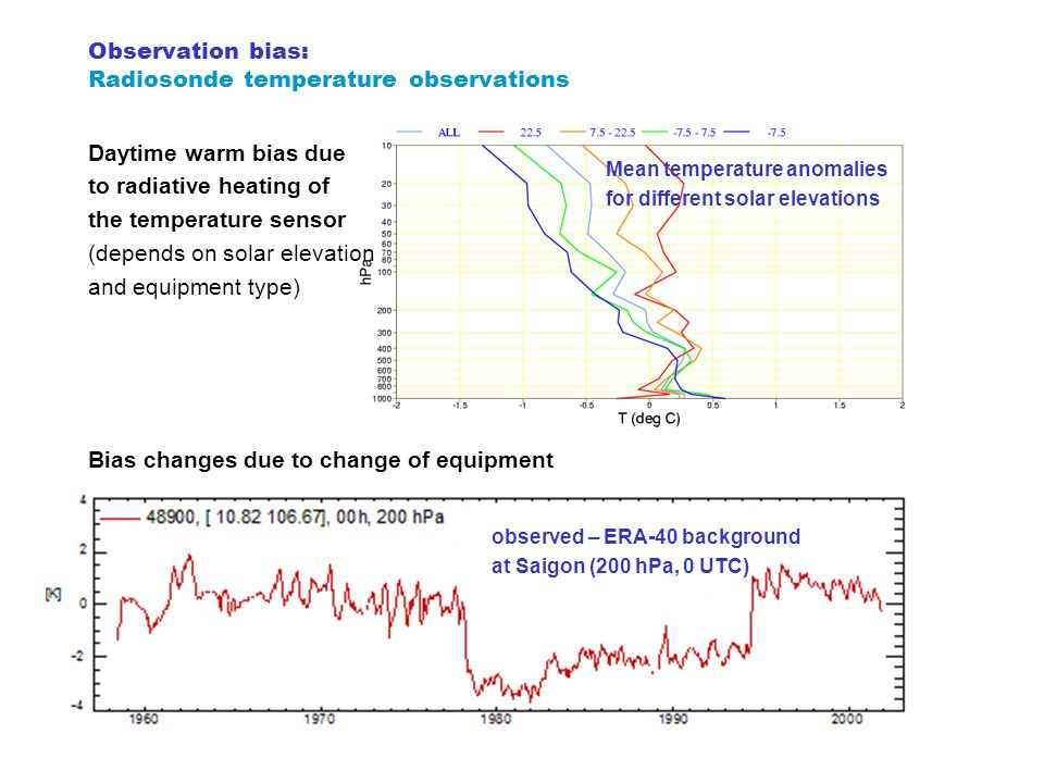 Observation bias: Radiosonde temperature observations observed – ERA-40 background at Saigon (200 hPa, 0 UTC) Bias changes due to change of equipment