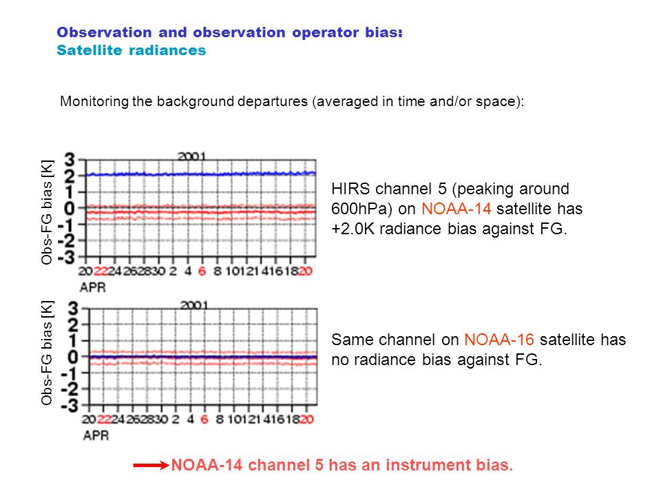 Observation and observation operator bias: Satellite radiances Monitoring the background departures (averaged in time and/or space): Obs-FG bias [K] H