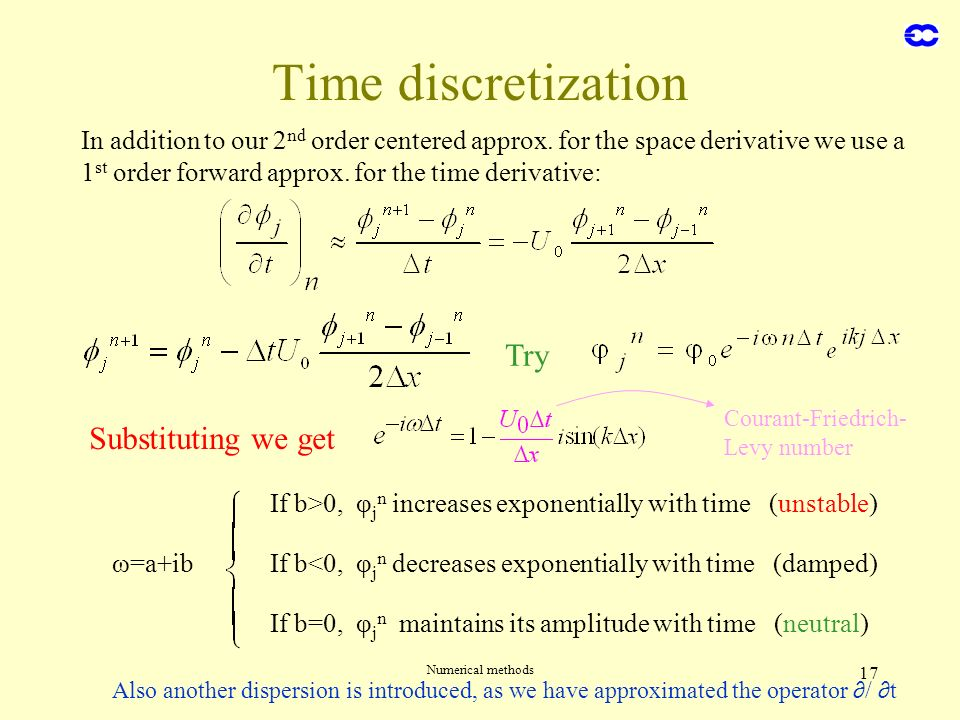 Numerical methods 17 Time discretization Try Substituting we get Courant-Friedrich- Levy number ω=a+ib If b>0, φ j n increases exponentially with time