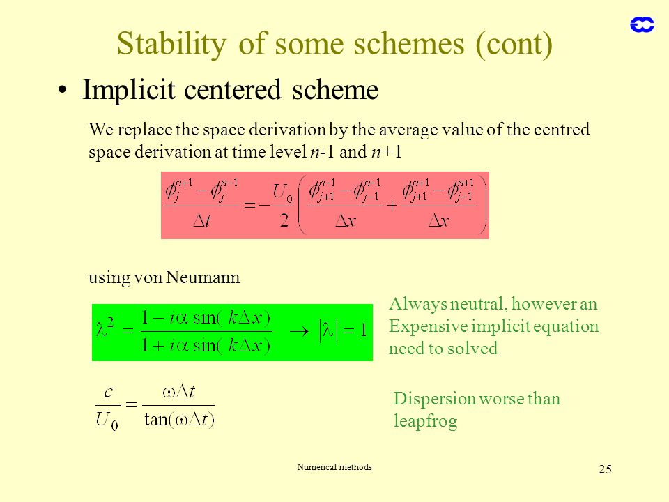 Numerical methods 25 Stability of some schemes (cont) Implicit centered scheme using von Neumann We replace the space derivation by the average value