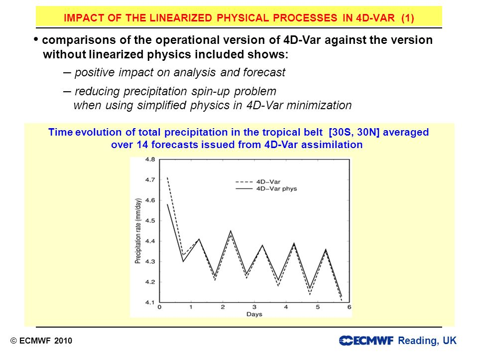 Reading, UK Parametrizations and data assimilation © ECMWF 2010 IMPACT OF THE LINEARIZED PHYSICAL PROCESSES IN 4D-VAR (1) comparisons of the operational version of 4D-Var against the version without linearized physics included shows: – positive impact on analysis and forecast – reducing precipitation spin-up problem when using simplified physics in 4D-Var minimization Time evolution of total precipitation in the tropical belt [30S, 30N] averaged over 14 forecasts issued from 4D-Var assimilation