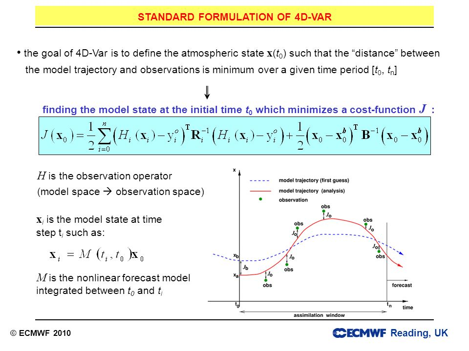 Reading, UK Parametrizations and data assimilation © ECMWF 2010 STANDARD FORMULATION OF 4D-VAR the goal of 4D-Var is to define the atmospheric state x (t 0 ) such that the distance between the model trajectory and observations is minimum over a given time period [t 0, t n ] finding the model state at the initial time t 0 which minimizes a cost-function J : x i is the model state at time step t i such as: M is the nonlinear forecast model integrated between t 0 and t i H is the observation operator (model space observation space)