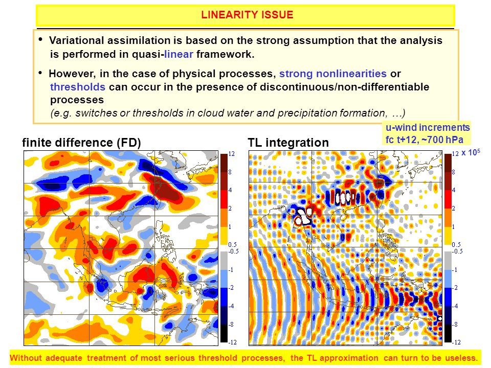 Reading, UK Parametrizations and data assimilation © ECMWF 2010 Variational assimilation is based on the strong assumption that the analysis is performed in quasi-linear framework.