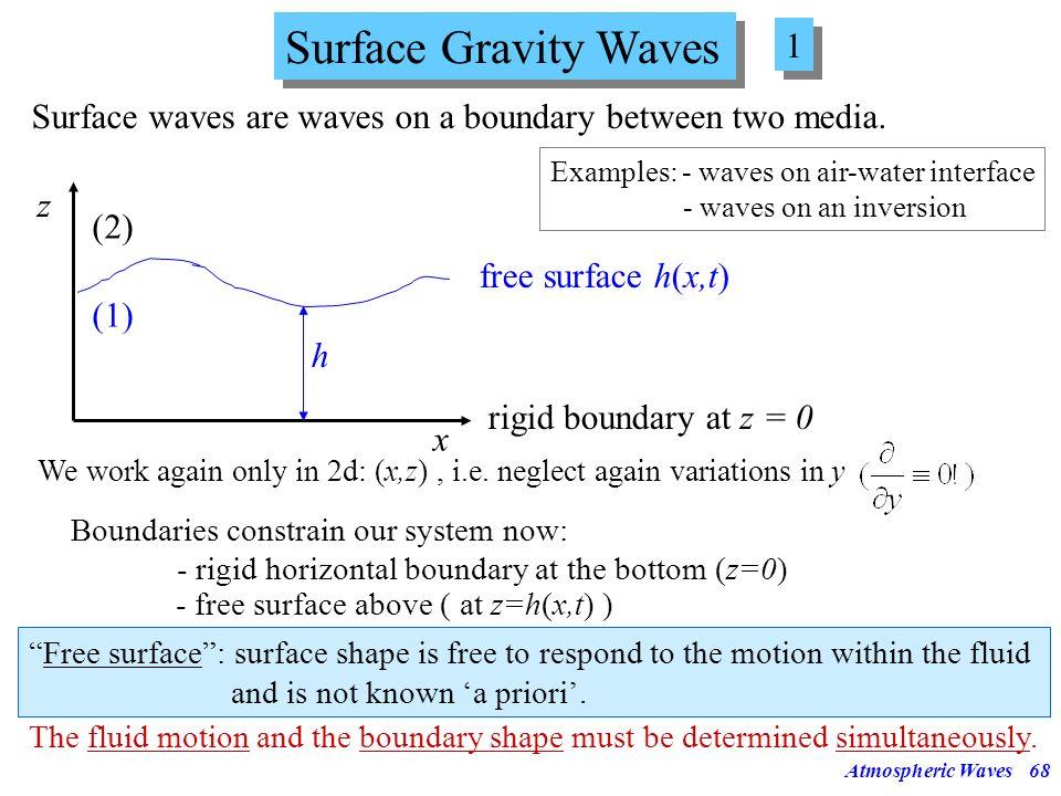 Atmospheric Waves67 Dispersion curve of Rossby wave f f... L= L=20km L=10km L=5km Horizontal Wavelength [km] Horizontal Phase Speed [m/s] 100001000100
