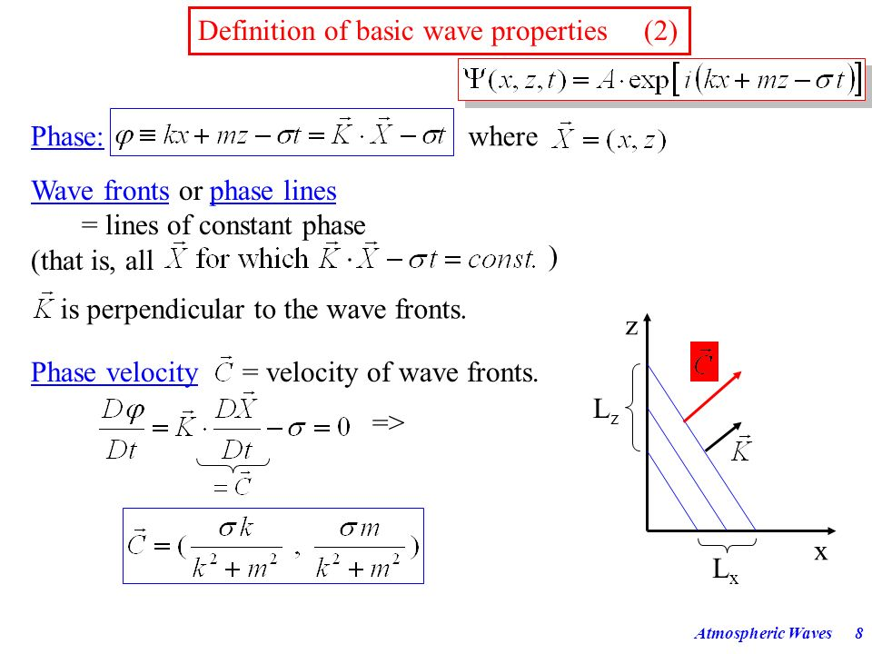 Atmospheric Waves7 Definition of basic wave properties (1) Mathematical expression for a 2-dimensional harmonic wave Amplitude A Wave numbersWave leng