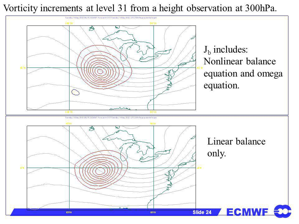 ECMWF Slide 24 Vorticity increments at level 31 from a height observation at 300hPa. J b includes: Nonlinear balance equation and omega equation. Line