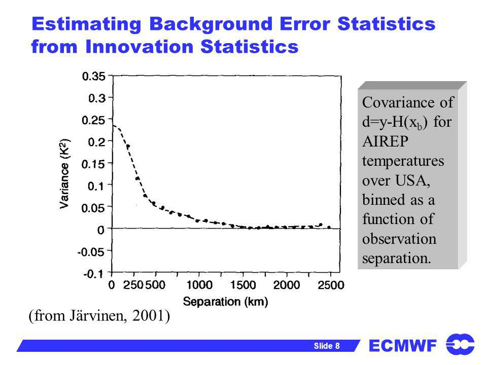 ECMWF Slide 8 Estimating Background Error Statistics from Innovation Statistics (from Järvinen, 2001) Covariance of d=y-H(x b ) for AIREP temperatures