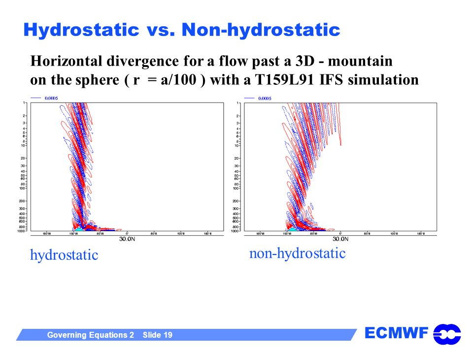 ECMWF Governing Equations 2 Slide 19 Hydrostatic vs.