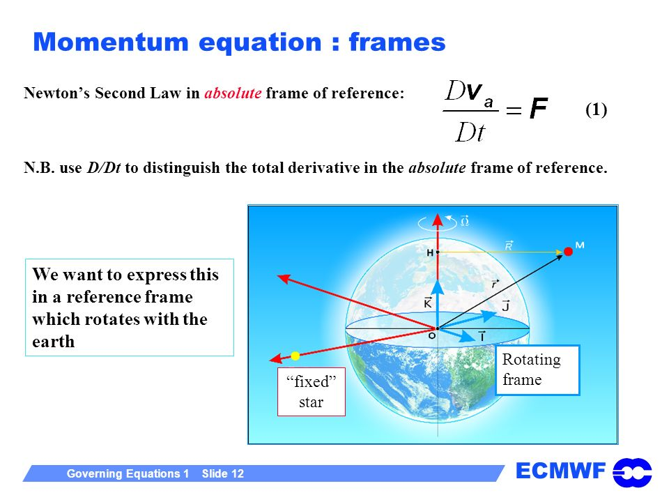 ECMWF Governing Equations 1 Slide 12 Momentum equation : frames Newtons Second Law in absolute frame of reference: N.B. use D/Dt to distinguish the to