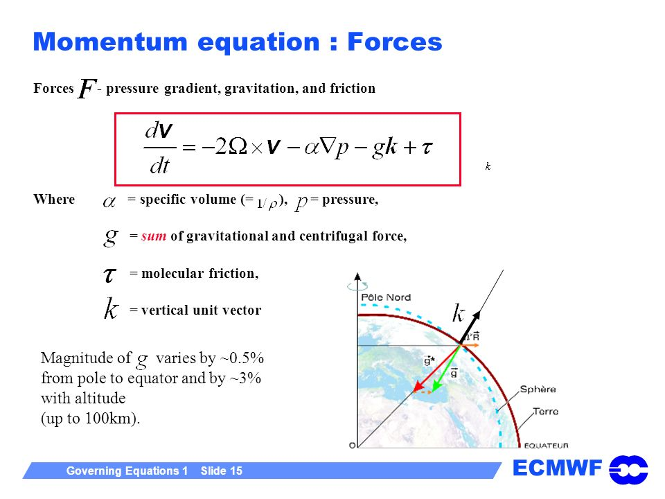 ECMWF Governing Equations 1 Slide 15 Momentum equation : Forces Forces - pressure gradient, gravitation, and friction Where = specific volume (= ), =