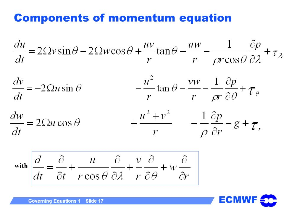 ECMWF Governing Equations 1 Slide 17 Components of momentum equation with