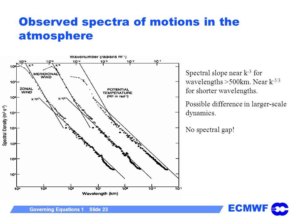 ECMWF Governing Equations 1 Slide 23 Observed spectra of motions in the atmosphere Spectral slope near k -3 for wavelengths >500km. Near k -5/3 for sh