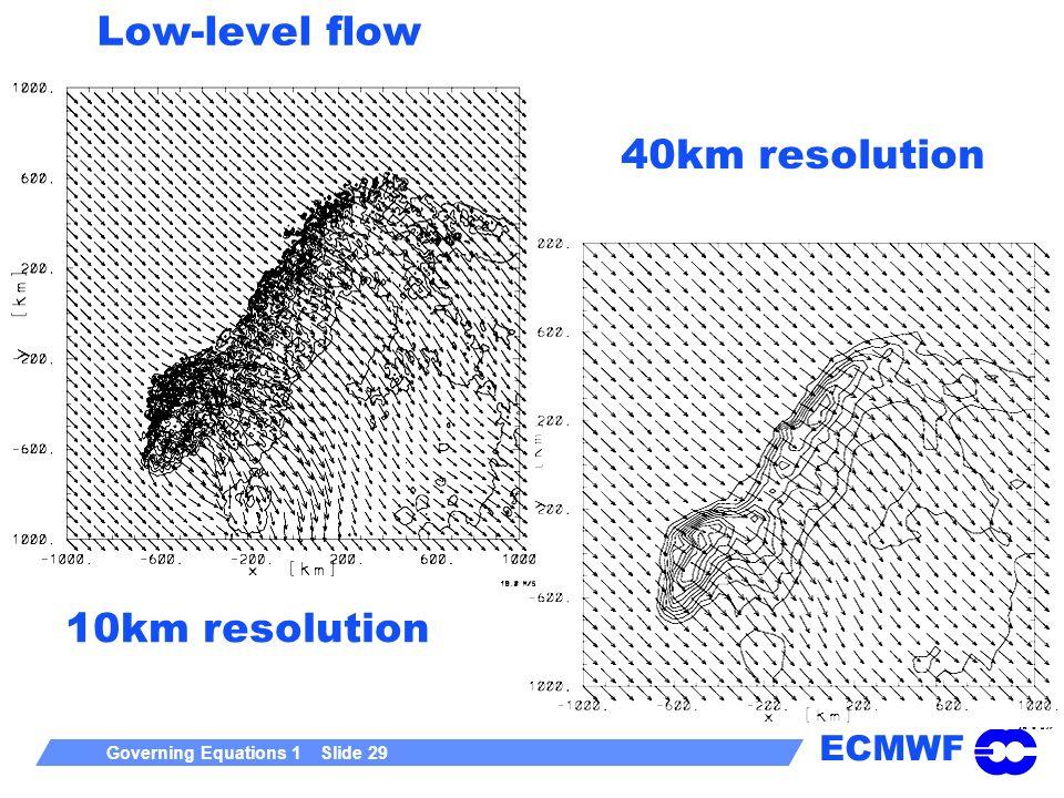 ECMWF Governing Equations 1 Slide 29 Low-level flow 10km resolution 40km resolution