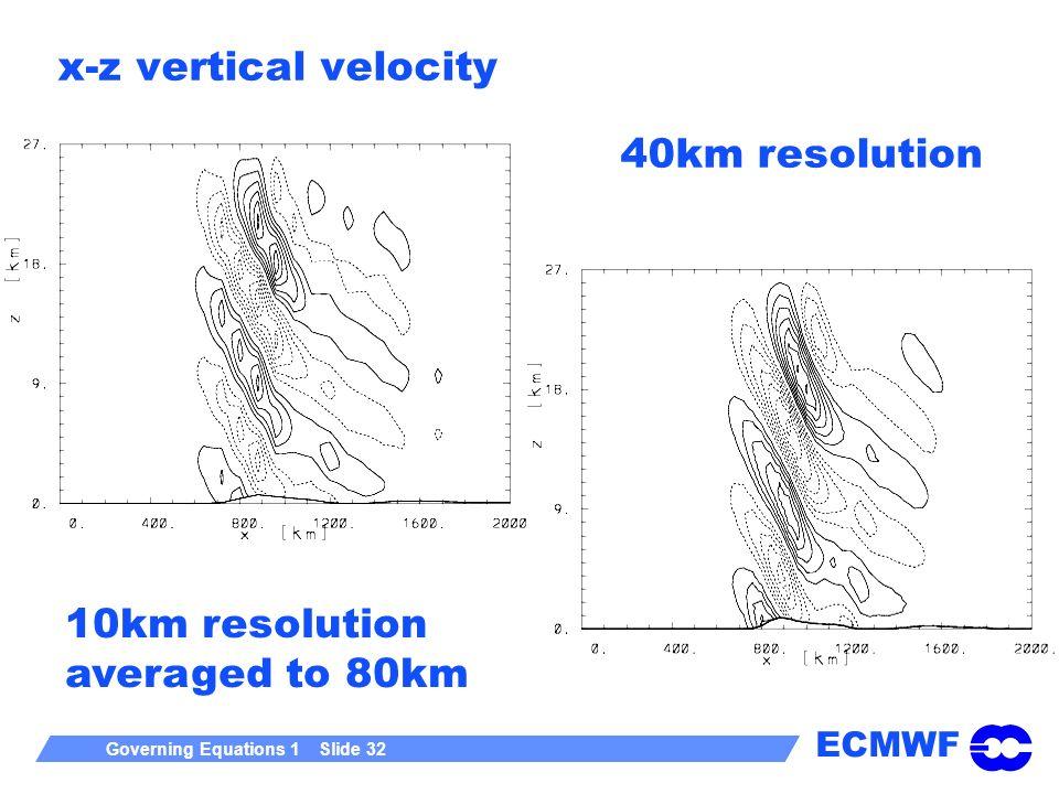 ECMWF Governing Equations 1 Slide 32 x-z vertical velocity 40km resolution 10km resolution averaged to 80km