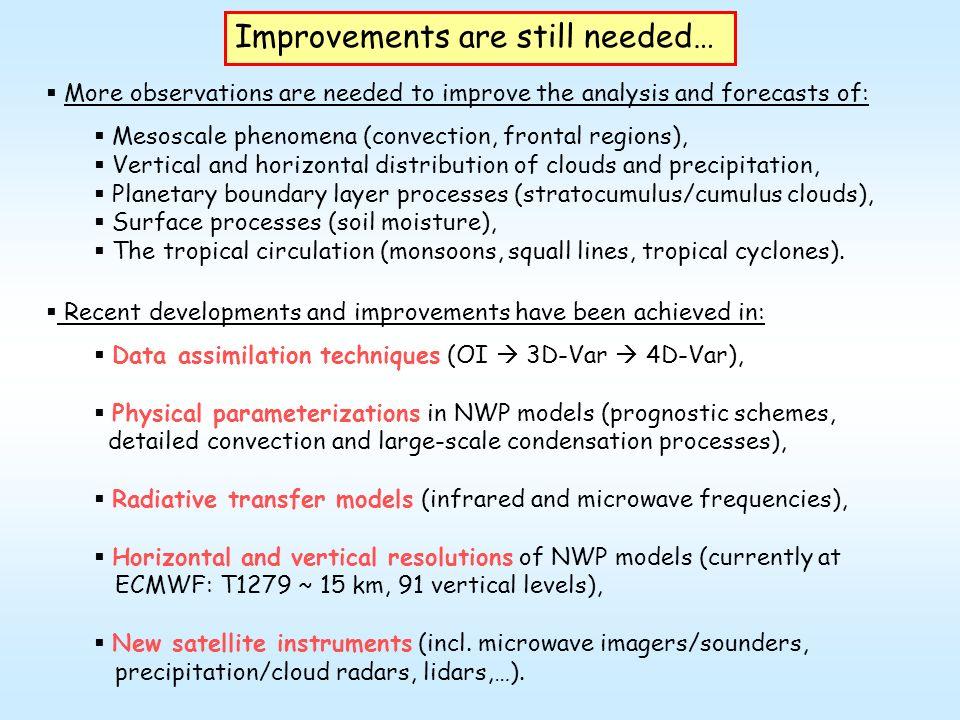 Direct 4D-Var assimilation of SSM/I all-skies brightness temp.
