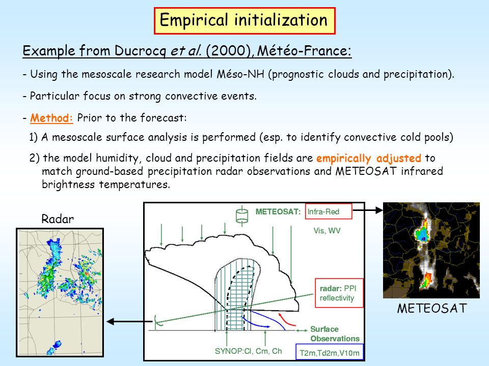 1D-Var with radar reflectivity profiles Background x b =(T b,q b,…) Z mod Moist Physics Reflectivity Model Moist Physics (ADJ) Reflectivity Model (ADJ) MINIM Analysis x a =x x=(T,q,…) Initialize x=x b Reflectivity observations Z obs with errors obs K = number of model vertical levels yes no