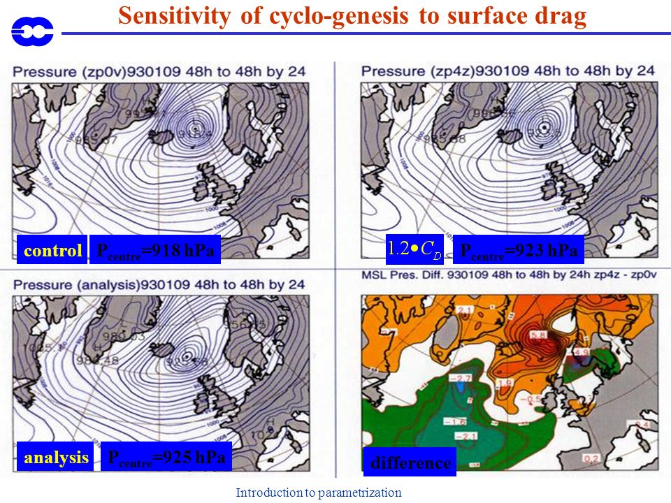 Introduction to parametrization Sensitivity of cyclo-genesis to surface drag controlP centre =918 hPa analysisP centre =925 hPa difference P centre =923 hPa
