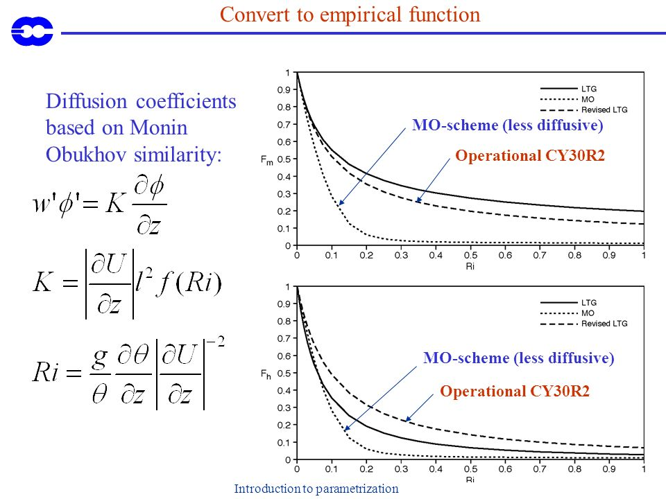 Introduction to parametrization Convert to empirical function Diffusion coefficients based on Monin Obukhov similarity: Operational CY30R2 MO-scheme (less diffusive) Operational CY30R2 MO-scheme (less diffusive)