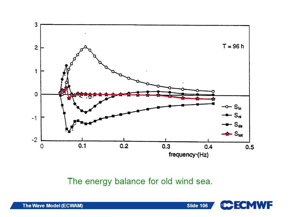Slide 106The Wave Model (ECWAM) The energy balance for old wind sea. 0 -2