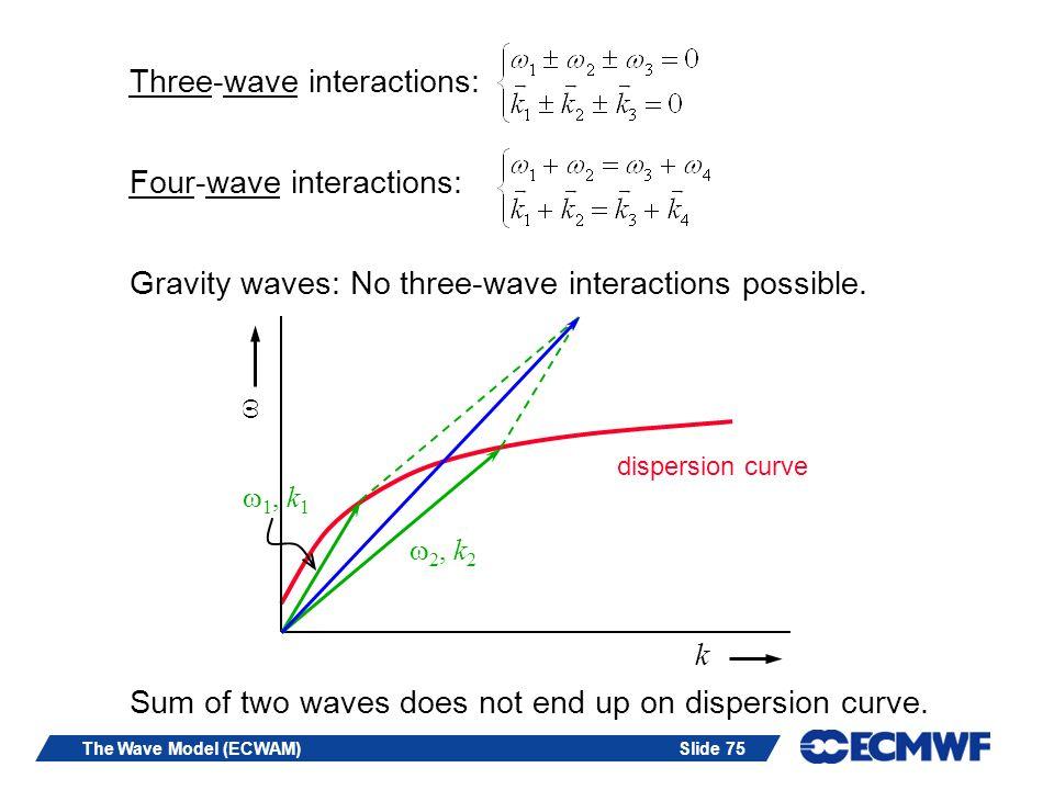 Slide 75The Wave Model (ECWAM) Three-wave interactions: Four-wave interactions: Gravity waves: No three-wave interactions possible. Sum of two waves d