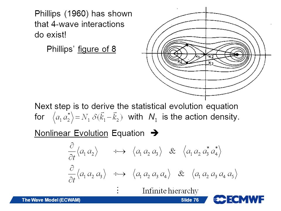 Slide 76The Wave Model (ECWAM) Phillips (1960) has shown that 4-wave interactions do exist! Phillips figure of 8 Next step is to derive the statistica