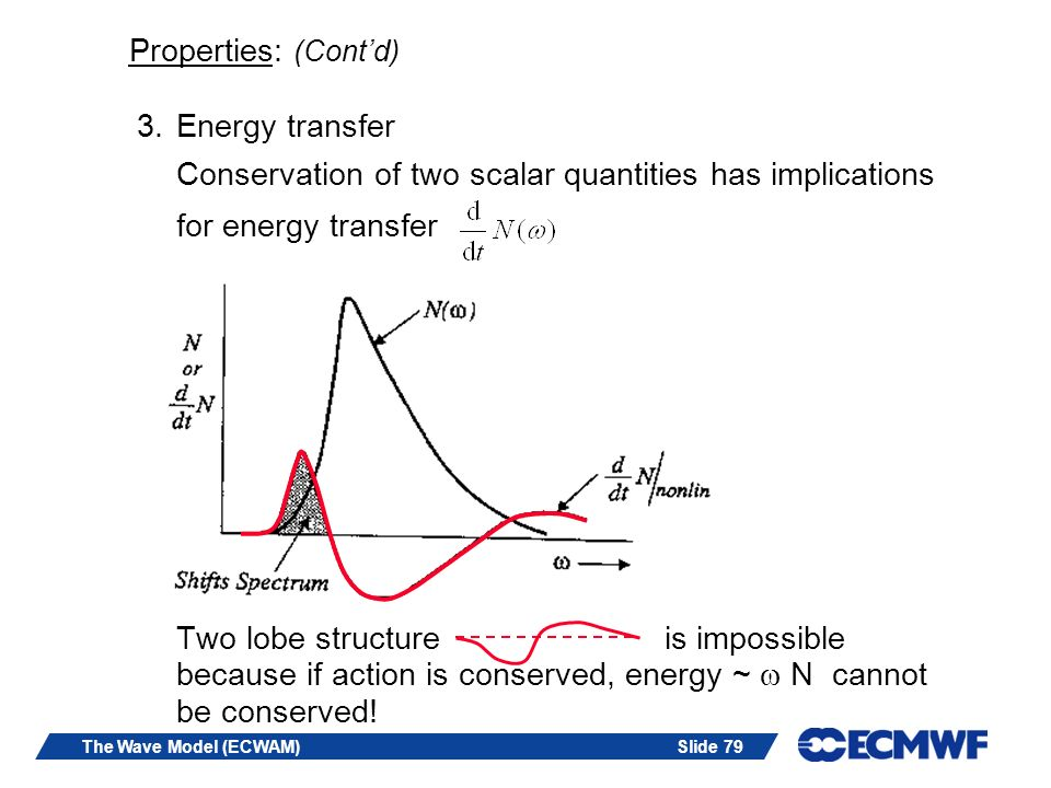 Slide 79The Wave Model (ECWAM) Properties: (Contd) 3.Energy transfer Conservation of two scalar quantities has implications for energy transfer Two lo